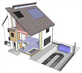 Home Design on Example Of Eco Design House  More